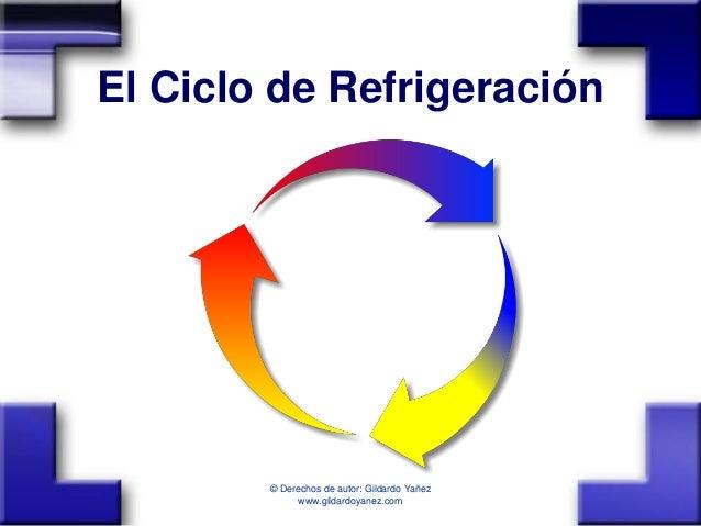El Ciclo de Refrigeración © Derechos de autor: Gildardo Yañez www.gildardoyanez.com