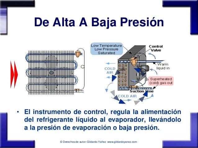 Presion del sistema de refrigeracion