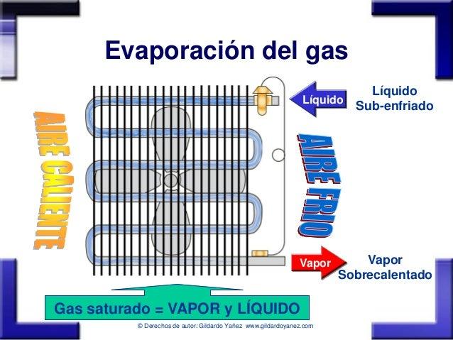 Ciclo de refrigeracion por compresion Slide 3