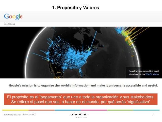 """1. Propósito y Valores  El propósito es el """"pegamento"""" que une a toda la organización y sus stakeholders. Se refiere al pa..."""