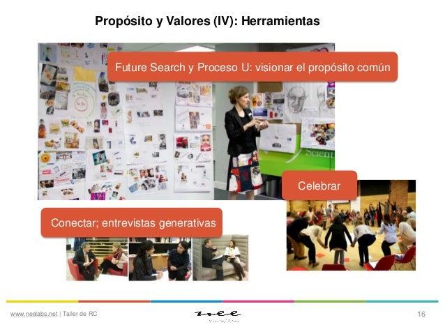 Propósito y Valores (IV): Herramientas  Future Search y Proceso U: visionar el propósito común  Celebrar Conectar; entrevi...