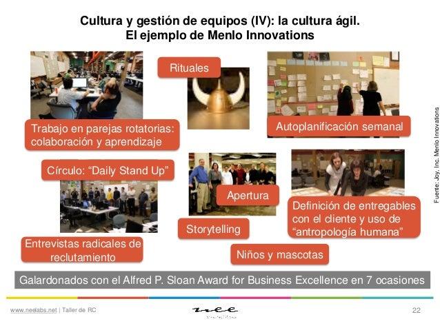 Cultura y gestión de equipos (IV): la cultura ágil. El ejemplo de Menlo Innovations  Autoplanificación semanal  Trabajo en...