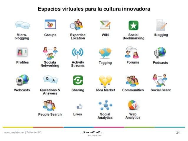Espacios virtuales para la cultura innovadora  www.neelabs.net   Taller de RC  24