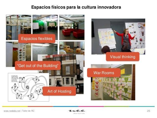 """Espacios físicos para la cultura innovadora  Espacios flexibles  Visual thinking """"Get out of the Building"""" War Rooms  Art ..."""