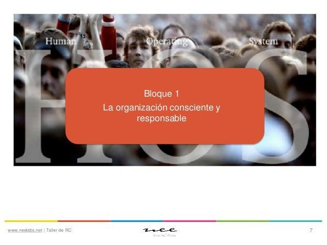 Bloque 1 La organización consciente y responsable  www.neelabs.net   Taller de RC  7