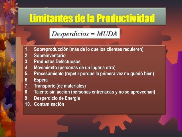 Desperdicios = MUDA  1.Sobreproducción (más de lo que los clientes requieren)  2.Sobreinventario  3.Productos Defectuosos ...