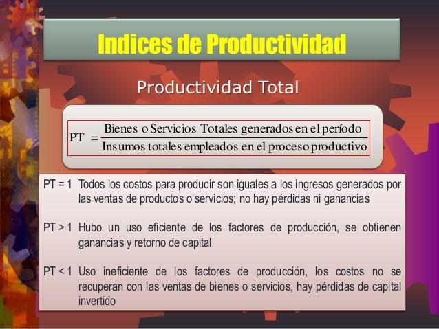 Productividad Total  Insumos totales empleados en el proceso productivo  Bienes o Servicios Totales generados en el períod...