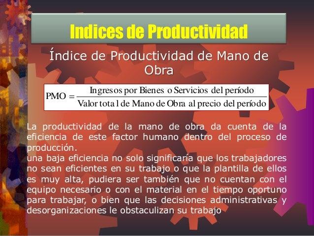 Índice de Productividad de Mano de  Obra  Valor tota l de Mano de Obra al precio del período  Ingresos por Bienes o Servic...