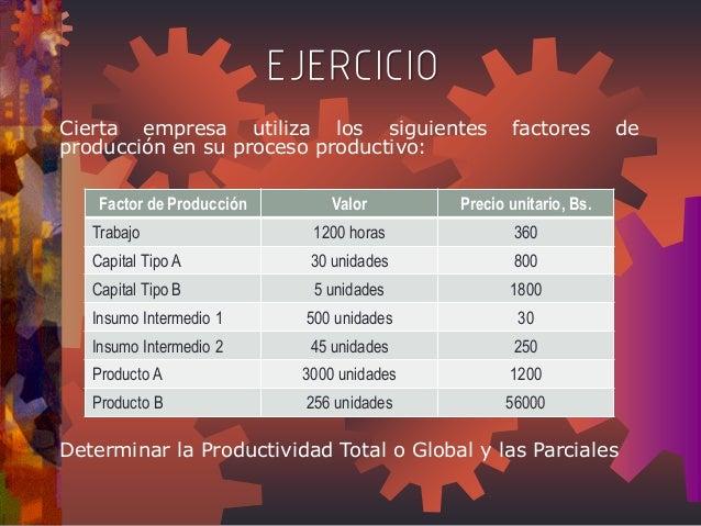 EJERCICIO  Cierta empresa utiliza los siguientes factores de producción en su proceso productivo:  Determinar la Productiv...