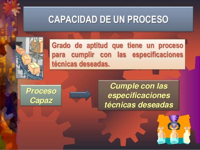 CAPACIDAD DE UN PROCESO  Cumple con las especificaciones técnicas deseadas Proceso Capaz Grado de aptitud que tiene un pro...
