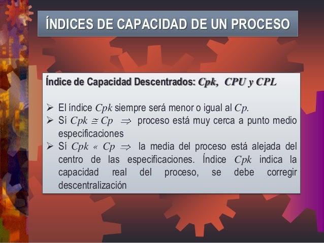 Índice de Capacidad Descentrados: Cpk, CPU y CPL  El índice Cpk siempre será menor o igual al Cp.  Sí Cpk Cp proceso est...