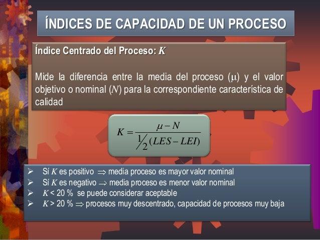 Índice Centrado del Proceso: K  Mide la diferencia entre la media del proceso ( ) y el valor  objetivo o nominal (N) para ...