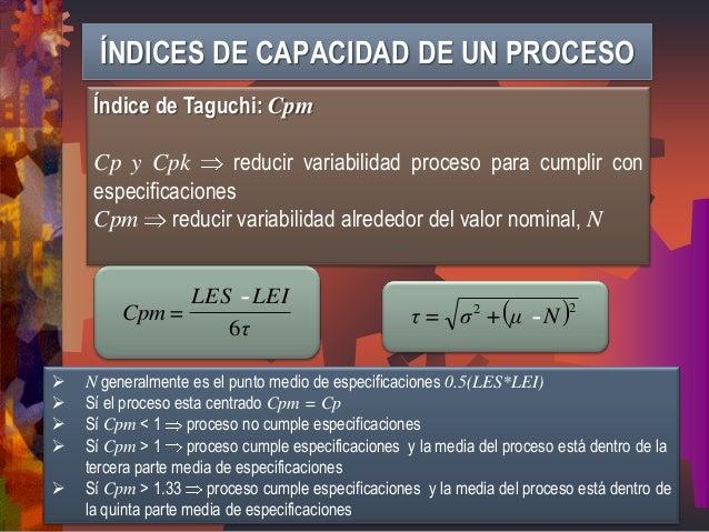 Índice de Taguchi: Cpm  Cp y Cpk reducir variabilidad proceso para cumplir con  especificaciones  Cpm reducir variabilidad...