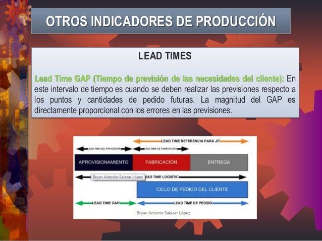 OTROS INDICADORES DE PRODUCCIÓN  LEAD TIMES  Lead Time GAP (Tiempo de previsión de las necesidades del cliente): En este i...