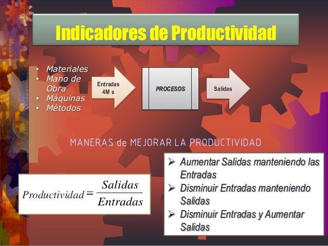 Indicadores de Productividad  Entradas  Salidas  Productividad   Aumentar Salidas manteniendo las  Entradas   Disminuir ...