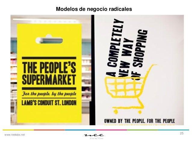 Modelos de negocio radicales  www.neelabs.net  25