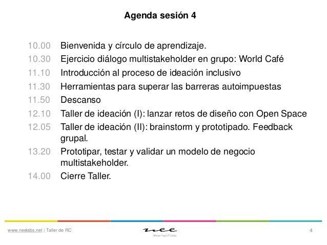 Agenda sesión 4 10.00 10.30 11.10 11.30 11.50 12.10 12.05 13.20 14.00  Bienvenida y círculo de aprendizaje. Ejercicio diál...