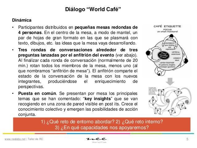 """Diálogo """"World Café"""" Dinámica •  Participantes distribuidos en pequeñas mesas redondas de 4 personas. En el centro de la m..."""