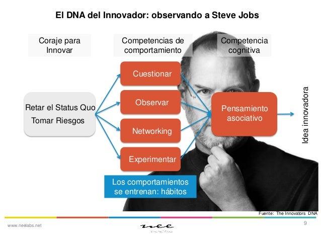 El DNA del Innovador: observando a Steve Jobs Coraje para Innovar  Competencias de comportamiento  Competencia cognitiva  ...