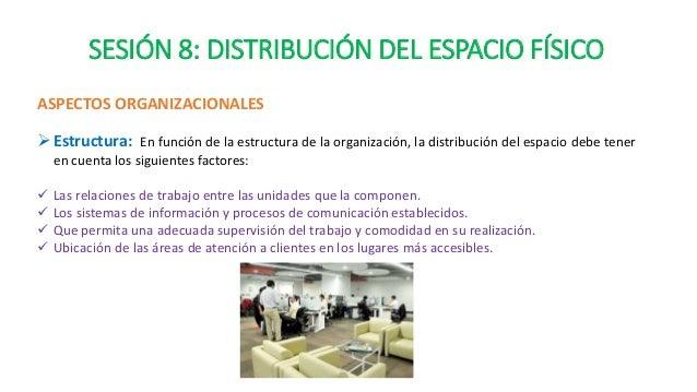 Sesión 8 Distribucion Del Espacio Fisico