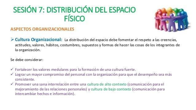 Sesi n 8 distribucion del espacio fisico for Distribucion de espacios de trabajo