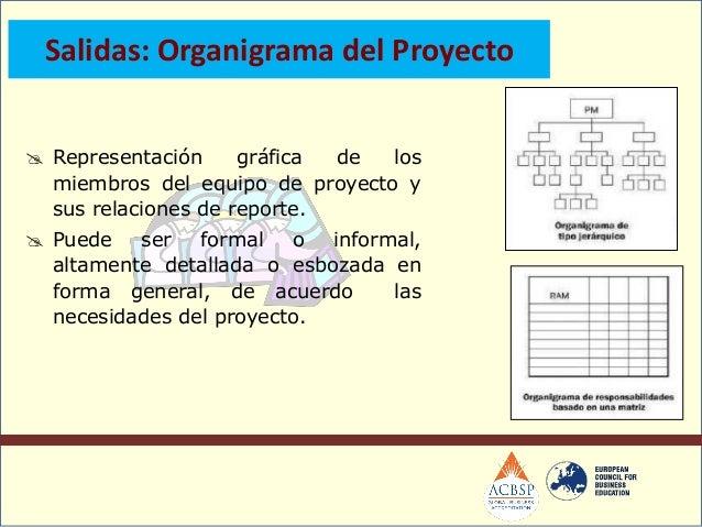 Reconocimiento y RecompensasEl tener criterios claros para las recompensasy un sistema planificado para usarlas,promoverá ...