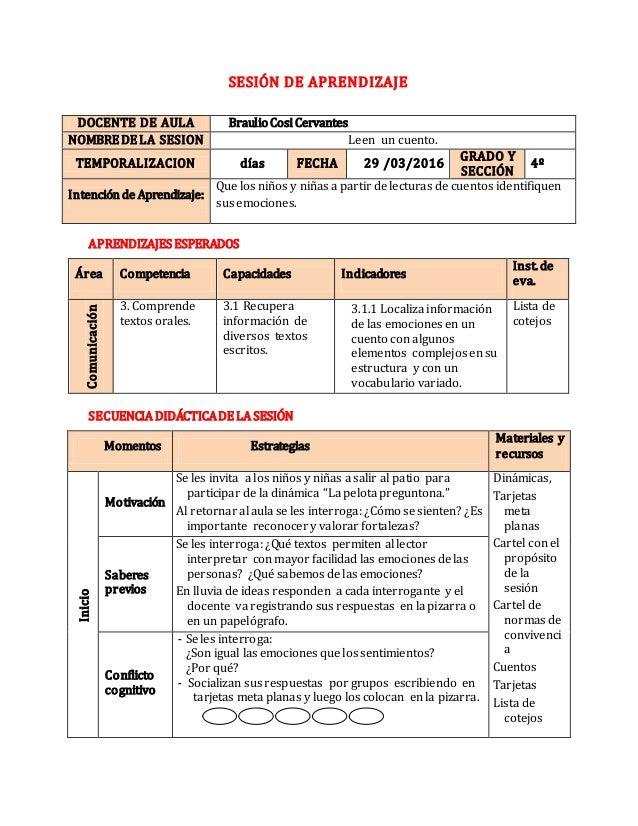 SESIÓN DE APRENDIZAJE APRENDIZAJES ESPERADOS Área Competencia Capacidades Indicadores Inst. de eva. Comunicación 3. Compre...