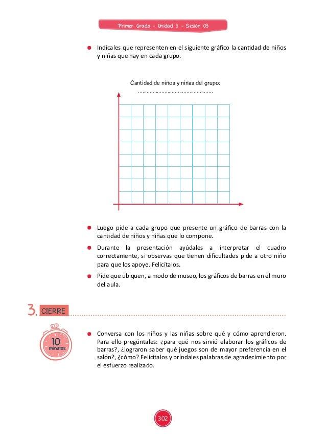Luego pide a cada grupo que presente un gráfico de barras con la cantidad de niños y niñas que lo compone.  Durante la pr...