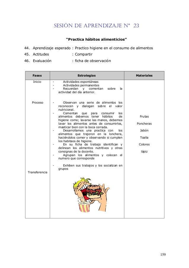 """SESIÓN DE APRENDIZAJE Nº 23""""Practica hábitos alimenticios""""44. Aprendizaje esperado : Practico higiene en el consumo de ali..."""