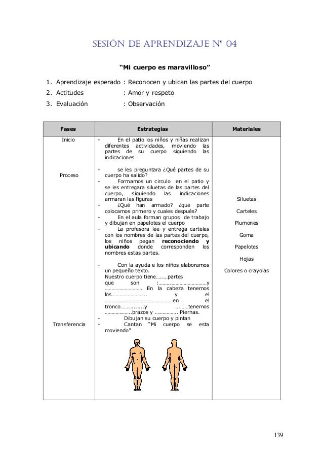 """SESIÓN DE APRENDIZAJE Nº 04""""Mi cuerpo es maravilloso""""1. Aprendizaje esperado : Reconocen y ubican las partes del cuerpo2. ..."""