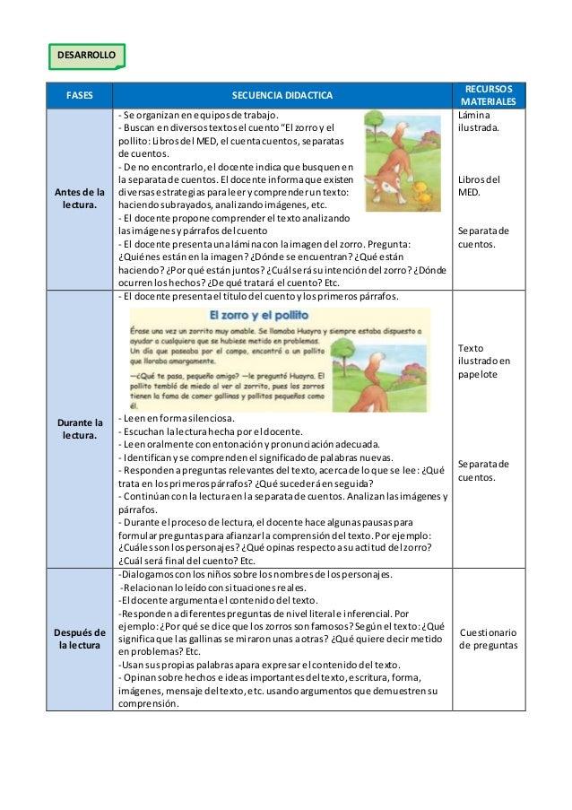 SESIÓN DE APRENDIZAJE COMPRENSION DE TEXTOS  CON RUTAS Slide 2