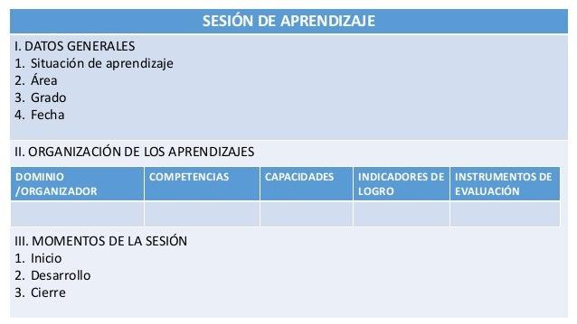 SESIÓN DE APRENDIZAJE I. DATOS GENERALES 1. Situación de aprendizaje 2. Área 3. Grado 4. Fecha II. ORGANIZACIÓN DE LOS APR...