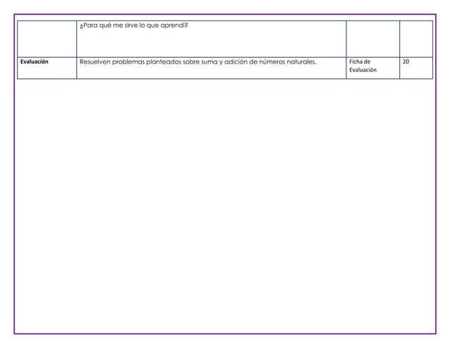 ¿Para qué me sirve lo que aprendí?  Evaluación  Resuelven problemas planteados sobre suma y adición de números naturales. ...