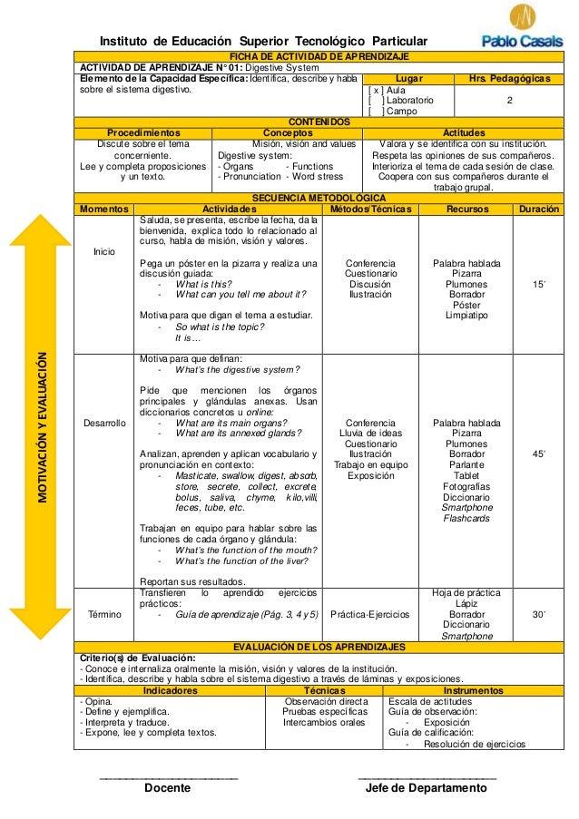 Instituto de Educación Superior Tecnológico Particular FICHA DE ACTIVIDAD DE APRENDIZAJE ACTIVIDAD DE APRENDIZAJE N° 01: D...