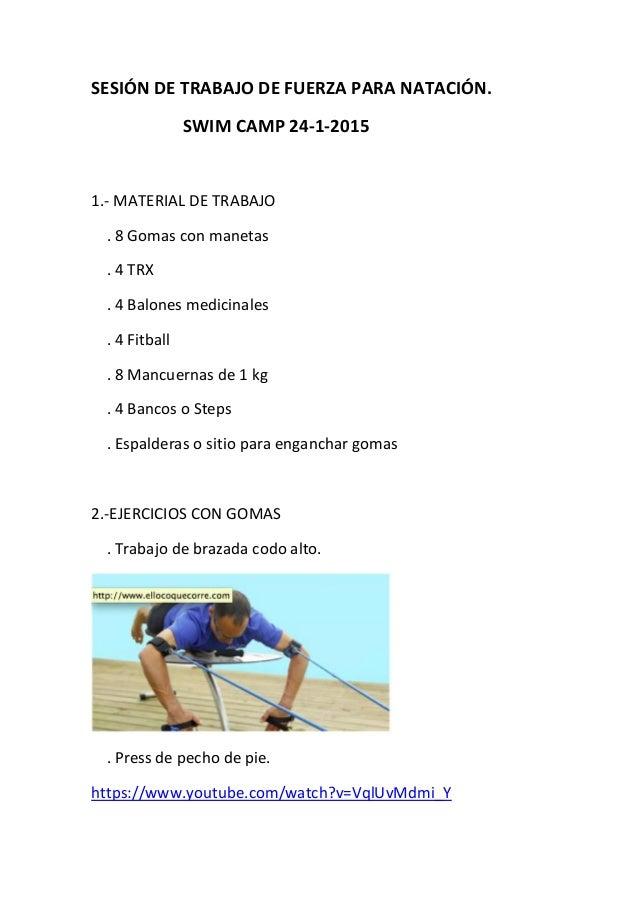 SESIÓN DE TRABAJO DE FUERZA PARA NATACIÓN. SWIM CAMP 24-1-2015 1.- MATERIAL DE TRABAJO . 8 Gomas con manetas . 4 TRX . 4 B...