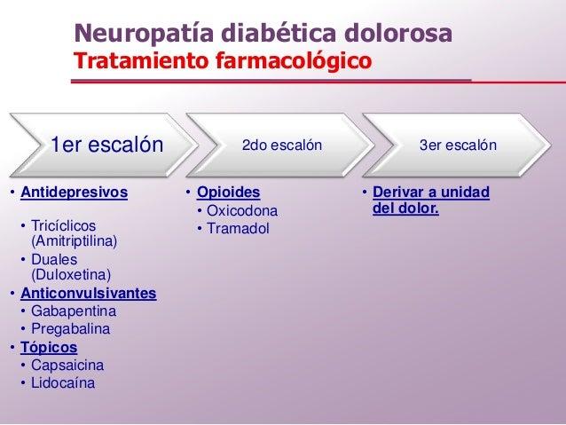 Neuropatia Diabetica Tratamiento Natural Image Mag