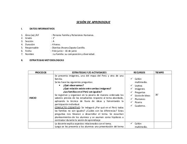SESIÓN DE APRENDIZAJE  I. DATOS INFORMATIVOS  1. Área (as) /AF : Persona Familia y Relaciones Humanas.  2. Grado : 1°  3. ...
