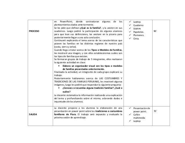 PROCESO  en PowerPoint, donde contrastaran algunos de los  planteamientos dados anteriormente.  Se les pide que definan ¿Q...