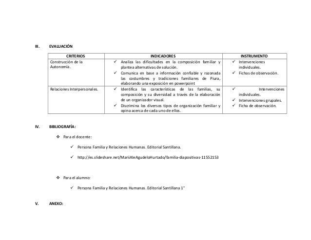 III. EVALUACIÓN  CRITERIOS INDICADORES INSTRUMENTO  Construcción de la  Autonomía.   Analiza las dificultades en la compo...