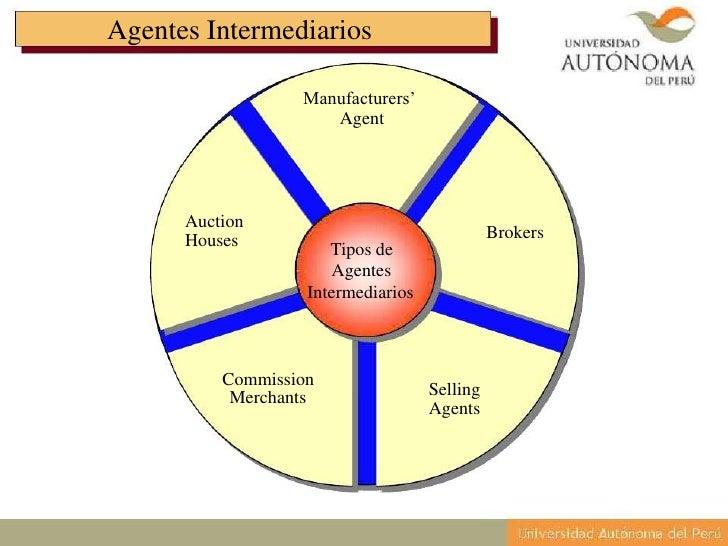 brokers de altos descuentos Sólo por ser agente comercial colegiado tienes a tu disposición un conjunto de servicios, descuentos y  agents & brokers, de la  vez más altos.