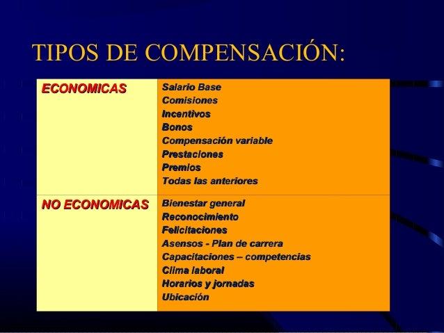 Compensation Plan For Interclean Essay
