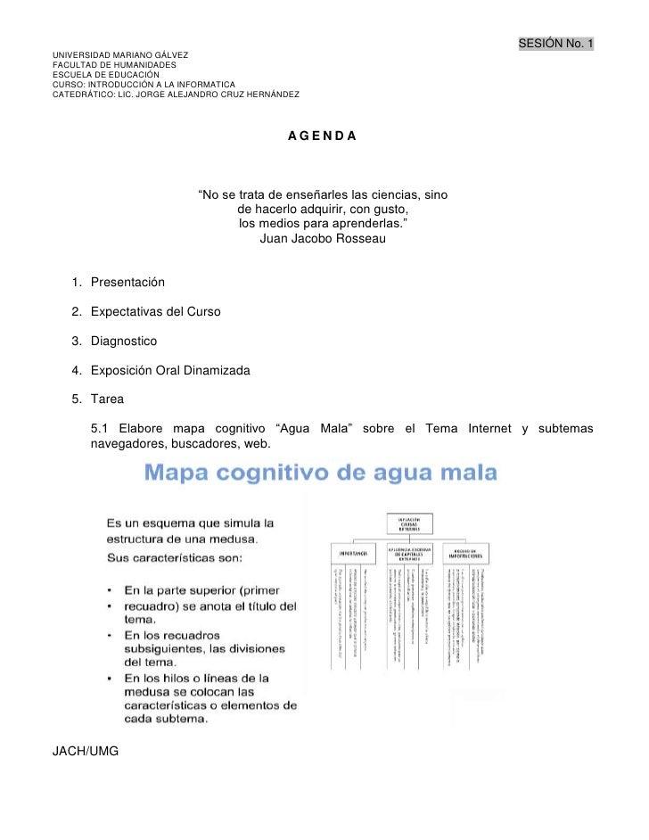 SESIÓN No. 1UNIVERSIDAD MARIANO GÁLVEZFACULTAD DE HUMANIDADESESCUELA DE EDUCACIÓNCURSO: INTRODUCCIÓN A LA INFORMATICACATED...