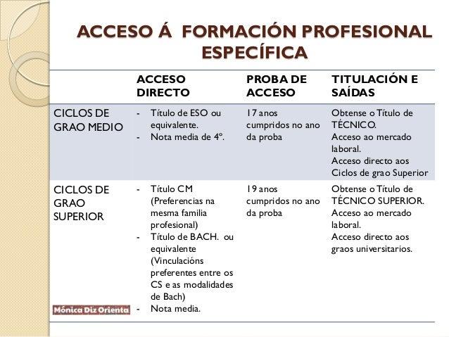 ACCESO Á FORMACIÓN PROFESIONAL ESPECÍFICA ACCESO DIRECTO PROBA DE ACCESO TITULACIÓN E SAÍDAS CICLOS DE GRAO MEDIO - Título...