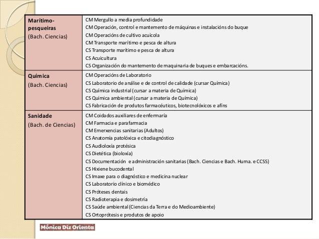 Marítimo- pesqueiras (Bach. Ciencias) CM Mergullo a media profundidade CM Operación, control e mantemento de máquinas e in...