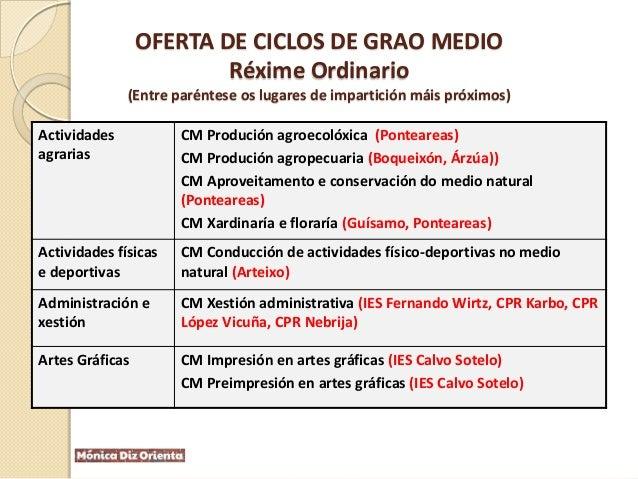 OFERTA DE CICLOS DE GRAO MEDIO Réxime Ordinario (Entre paréntese os lugares de impartición máis próximos) Actividades agra...