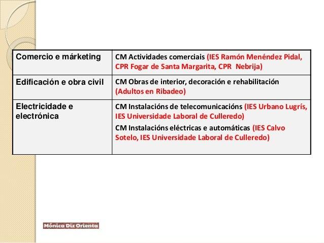 Comercio e márketing CM Actividades comerciais (IES Ramón Menéndez Pidal, CPR Fogar de Santa Margarita, CPR Nebrija) Edifi...