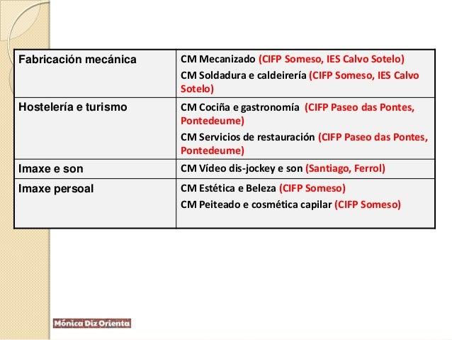 Fabricación mecánica CM Mecanizado (CIFP Someso, IES Calvo Sotelo) CM Soldadura e caldeirería (CIFP Someso, IES Calvo Sote...