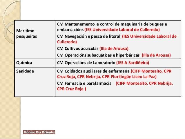 Marítimo- pesqueiras CM Mantenemento e control de maquinaria de buques e embarcacións (IES Universidade Laboral de Cullere...