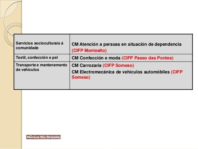 Servicios socioculturais á comunidade CM Atención a persoas en situación de dependencia (CIFP Montealto) Textil, confecció...