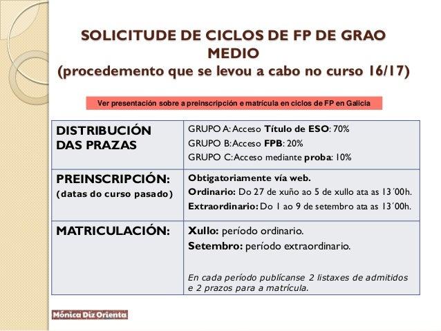 SOLICITUDE DE CICLOS DE FP DE GRAO MEDIO (procedemento que se levou a cabo no curso 16/17) DISTRIBUCIÓN DAS PRAZAS GRUPO A...